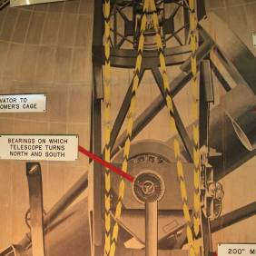 Diagram showing operation of Hale Telescope (note man in cage at top).